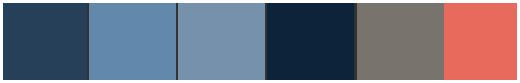 Farbschema Schlafzimmergestaltung