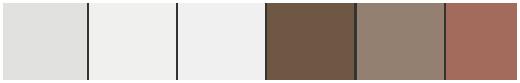 farbiges Schlaafzimmer gestalten