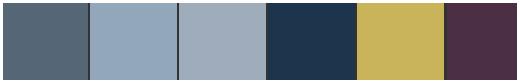 Wandfarben Ideen Blau