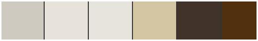 Wandfarben Ideen Brauntöne