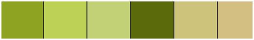 Wandfarbenideen Grüntöne